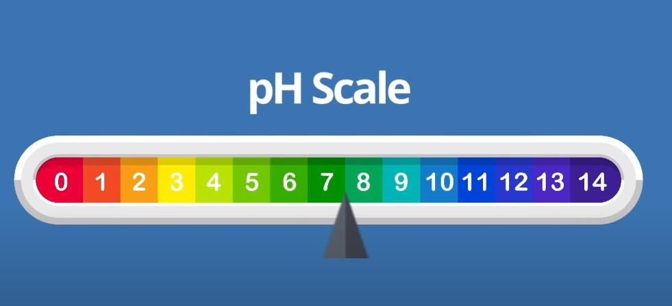 Not keeping your pH levels in check